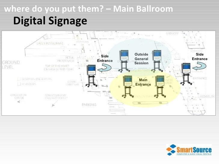 Digital Signage where do you put them? – Main Ballroom Side Entrance Outside General Session Main Entrance Side Entrance