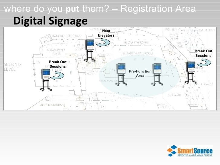 Digital Signage where do you  put  them? – Registration Area Break Out Sessions Pre-Function Area Near Elevators Break Out...