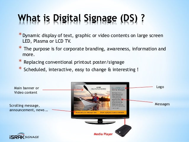 What is Digital Signage (DS) ? *Dynamic display of text, graphic or video contents on large screen LED, Plasma or LCD TV. ...
