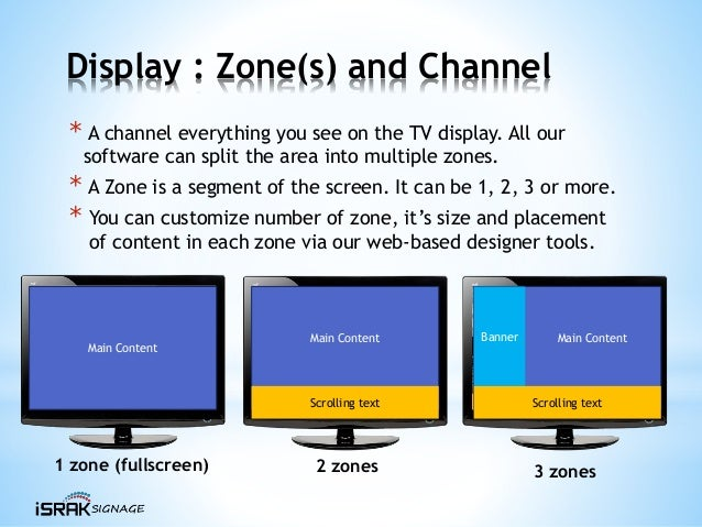 Display : Zone(s) and Channel * A channel everything you see on the TV display. All our software can split the area into m...