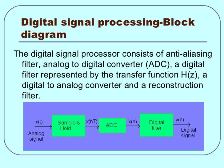 Digital signal processing 10 digital signal processing block diagram ccuart Choice Image
