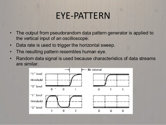 Digital signal transmission in ofc eye pattern ccuart Choice Image
