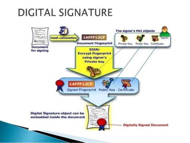 digital signature amp certificate