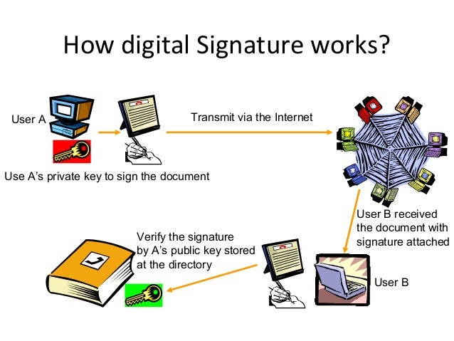 a history of digital dignatures This video details how to use the new sign & certify panel for digital signatures, including the new time stamp document tool, in acrobat x.