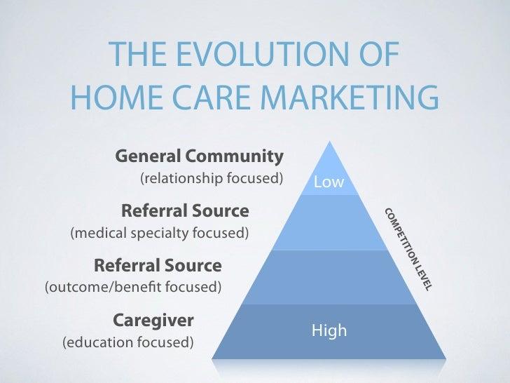 evolution homecare