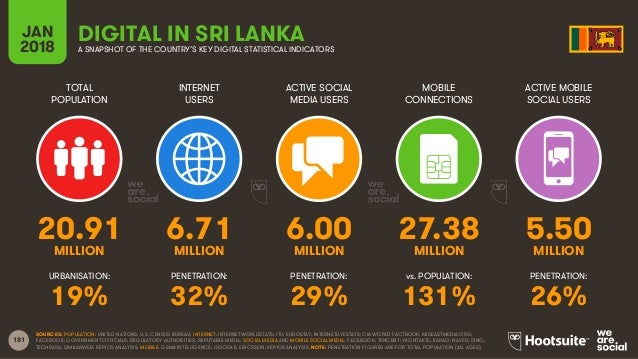 Digital Sri Lanka in 2018