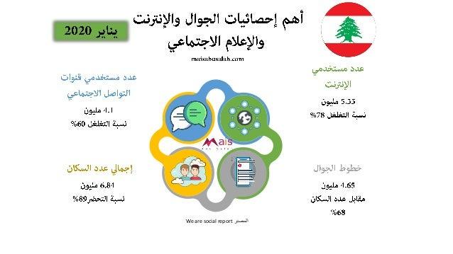 المصدرWe are social report
