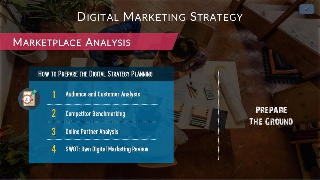 • 2 1 Audience and Customer Analysis HOW TO PREPARE THE DIGITAL STRATEGY PLANNING 2 Competitor Benchmarking 3 Online Partn...
