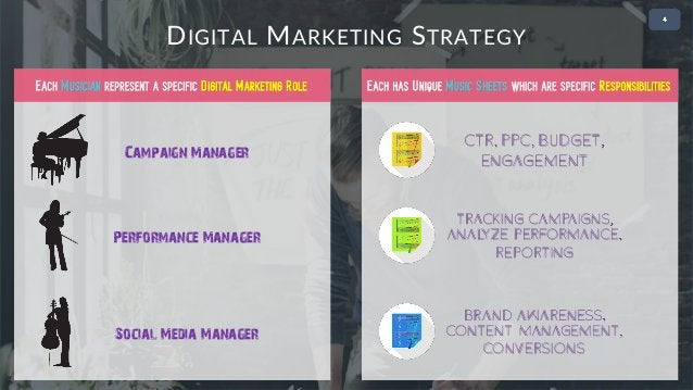 • 2 DIGITAL MARKETING STRATEGY EACH MUSICIAN REPRESENT A SPECIFIC DIGITAL MARKETING ROLE Campaign Manager Performance Mana...