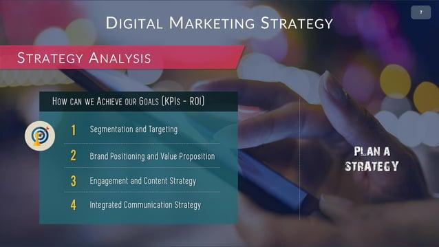 • 2 DIGITAL MARKETING STRATEGY 1 DEFINE ROADMAPS : All individual tactics like Websites, Social Media, Content, etc. WHAT ...
