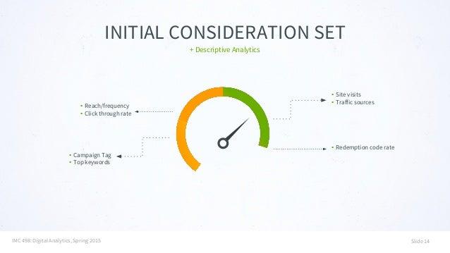 Digital strategy-peapod com
