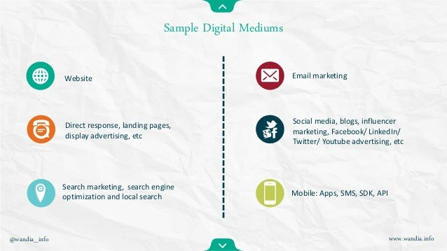 Additionally Digital Marketing C Aign On Schematic Map Definition