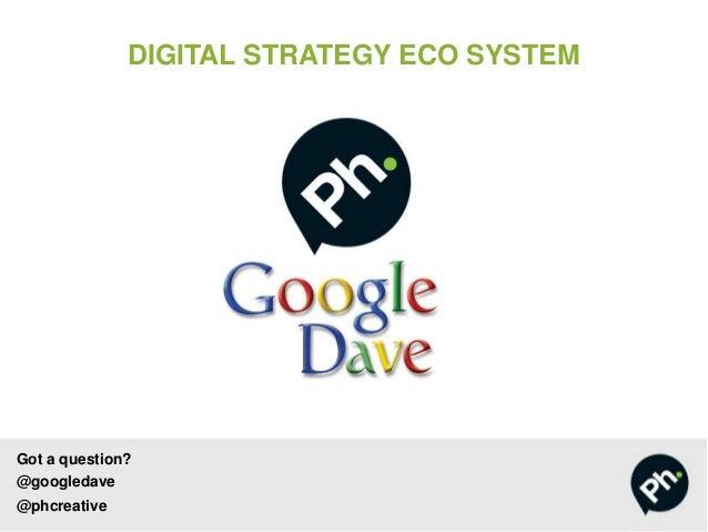 DIGITAL STRATEGY ECO SYSTEM  Got a question? @googledave @phcreative