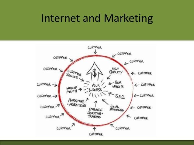 Internet and Marketing