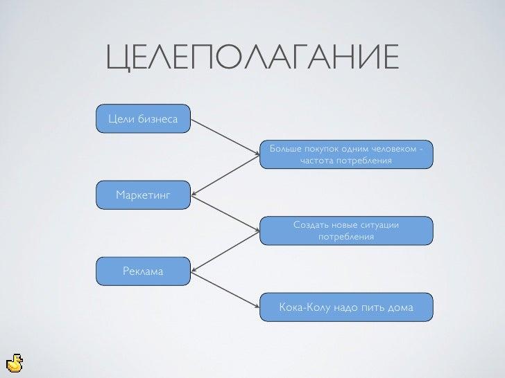 ПРОЦЕСС                                Цель                               Бизнес                              Аудитория   ...