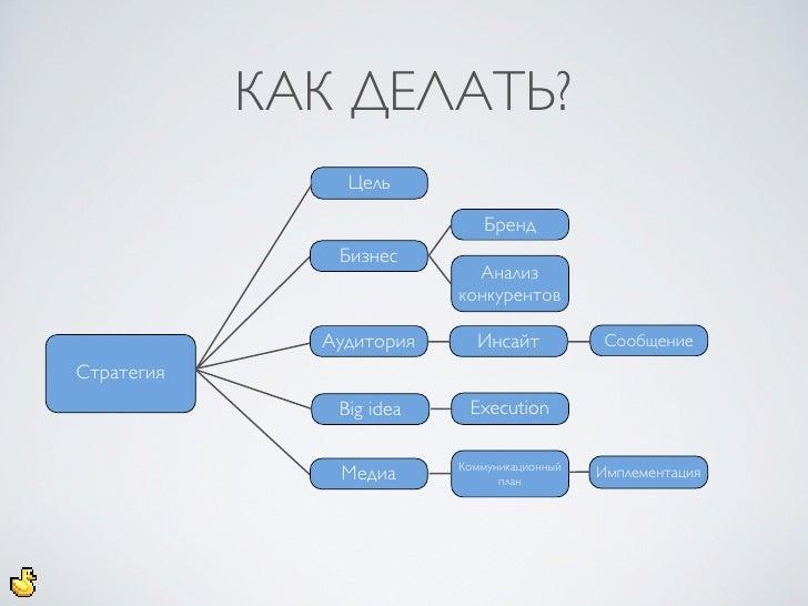 ОПИСАНИЕ АУДИТОРИИ                           1% Создатели                             9% Редакторы                        ...