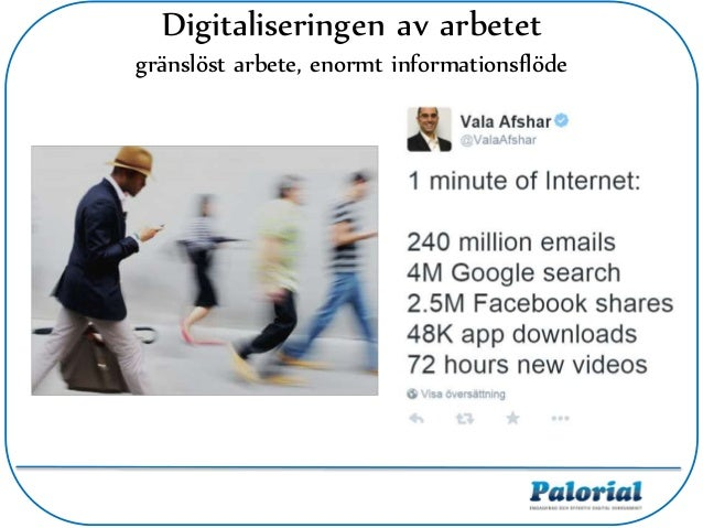 0 20 40 60 80 Håller inte alls med Håller delvis med Håller fullständigt med 87% upplever att digital stress är ett hot mo...