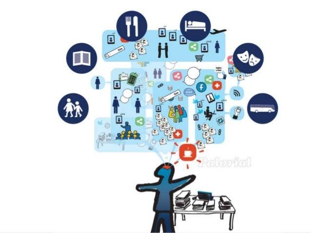 Digitaliseringen av arbetet gränslöst arbete, enormt informationsflöde