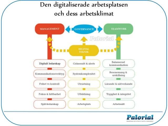Digital stress