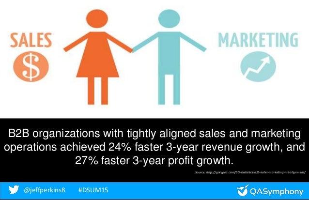 @jeffperkins8 #DSUM15@jeffperkins8 #DSUM15 B2B organizations with tightly aligned sales and marketing operations achieved ...