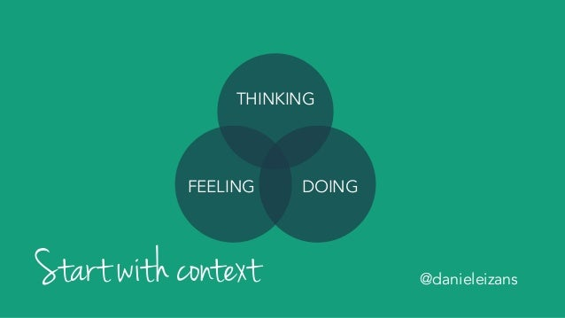 """3 easy ways to practice expert empathy 1) Try empathy mapping 2) Think """"with"""" not """"for"""" 3) Build a core model together @be..."""