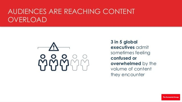 """7 © THEECONOMISTGROUPANDHILL+KNOWLTON STRATEGIES2016"""" AUDIENCES ARE REACHING CONTENT OVERLOAD 3 in 5 global executi..."""