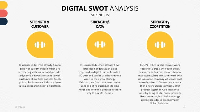 Digital SWOT of Insurance Industry