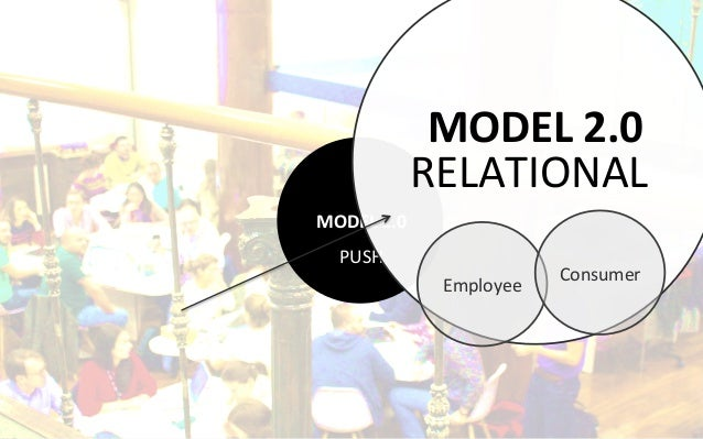 Mobile      Search   Engines   E-‐Commerce   Social     Media   Design       &UX     Content...