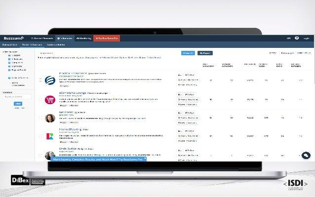 DIGITAL  TALENT  BAROMETER   2  Talent   Management   Employer   Branding  &     ReputaAon     Sel...