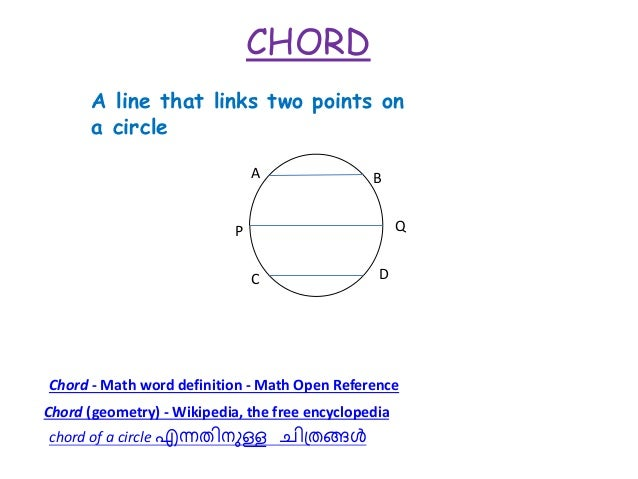 Math Chord Image Collections Chord Guitar Finger Position