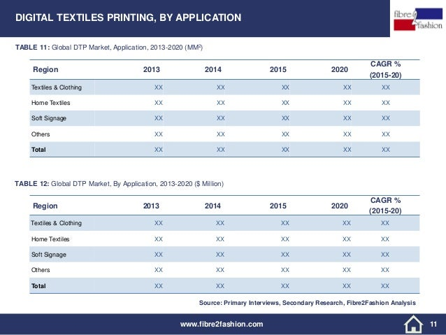 global and china textile digital printing 2014 deep research report on global and china textile digital printing machine industry.