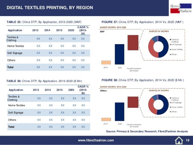 "global and china textile digital printing Qyresearchreports include new market research report ""2018-2025 digital textile printing ink report on global and united states market,status and forecast,by players,types and applications"" to its huge collection of research reports."