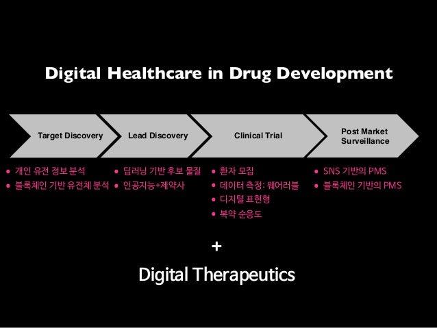 디지털 신약, 누구도 가보지 않은 길