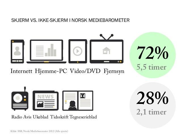 SKJERM VS. IKKE-SKJERM I NORSK MEDIEBAROMETER                                                      72%Internett Hjemme-PC ...