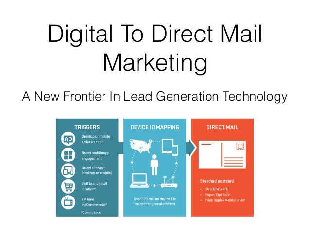 How direct mail works