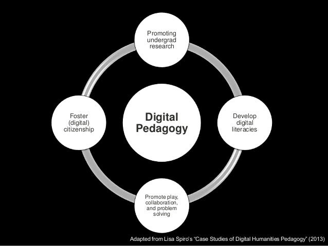 Digital Pedagogy Promoting undergrad research Develop digital literacies Promote play, collaboration, and problem solving ...
