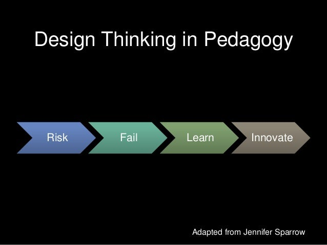 Design Thinking in Pedagogy Risk Fail Learn Innovate Adapted from Jennifer Sparrow