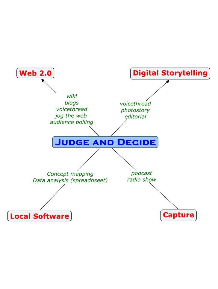 Digital Tools   Judge And Decide