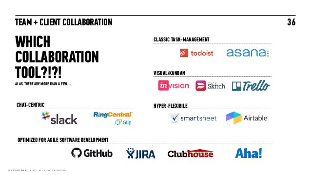 TEAM + CLIENT COLLABORATION 36 WHICH  COLLABORATION TOOL?!?! CLASSIC TASK-MANAGEMENT CHAT-CENTRIC ALAS. THERE ARE MORE TH...