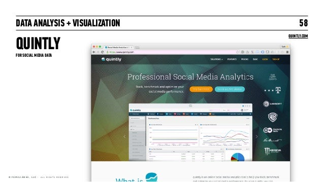 DATA ANALYSIS + VISUALIZATION QUINTLY 58 © F A M I L I A N & 1 , L L C · A L L R I G H T S R E S E R V E D QUINTLY.COM FOR...