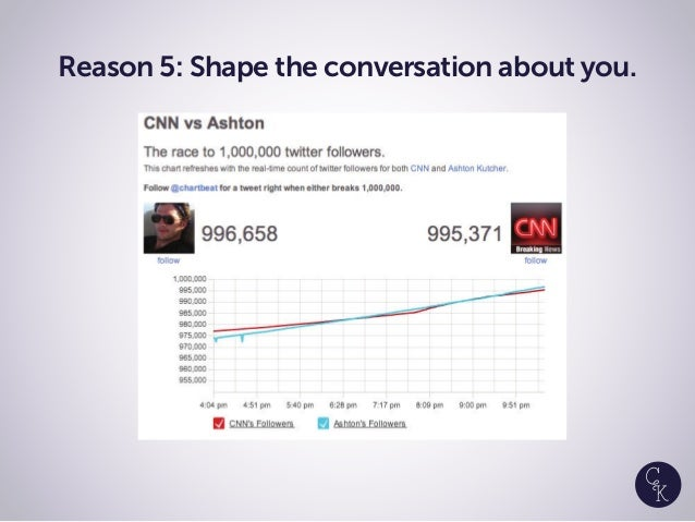 Reason 5: Shape the conversation about you.