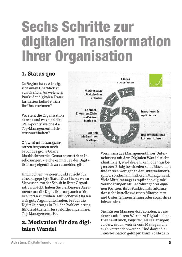 Advatera. Digitale Transformation. 3  Wenn sich das Management Ihres Unter-nehmens  mit dem Digitalen Wandel nicht  identi...