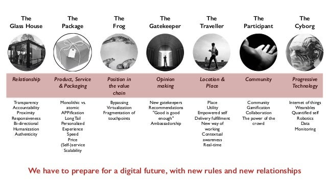 What's the digital impact?  Trendwatching  Business  Cases  Scenarios  Impact  Insights  80  You?  Them?
