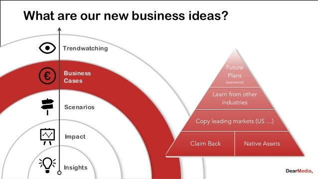 Keep watching the new evolutions  Trendwatching  Business  Cases  Scenarios  Impact  Insights  80  Trendwatching
