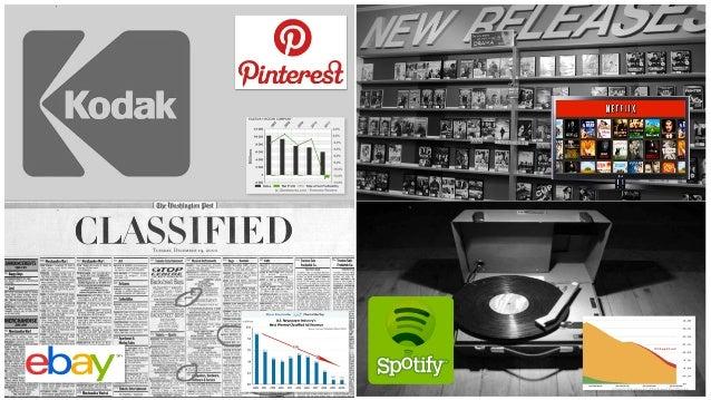 Waves of Digital Disruption  1995+  Music  Photography  Video Rental  …  2010+  Print Media  TV  Travel  HR  …  2015+  Ban...