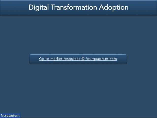 Go to market resources @ fourquadrant.com Digital Transformation Adoption