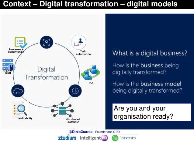 AI, Blockchain, IOT,  Evolution or Singularity? Digital Identity And Digital Transformation Dinis Guarda Slide 3