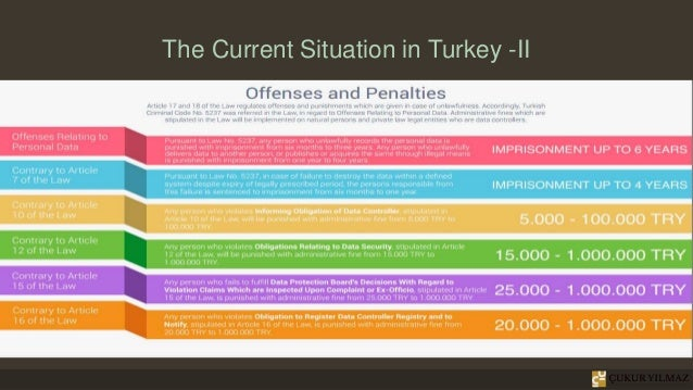 The Current Situation in Turkey -II