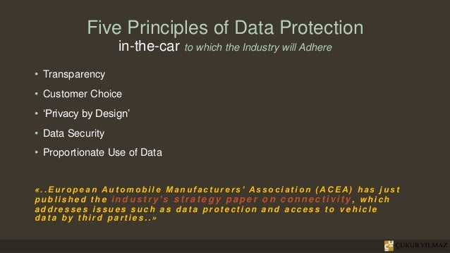 Five Principles of Data Protection in-the-car to which the Industry will Adhere • Transparency • Customer Choice • 'Privac...