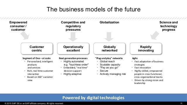 The business models of the future Customer centric Operationally excellent Globally networked Rapidly innovating   Agile...
